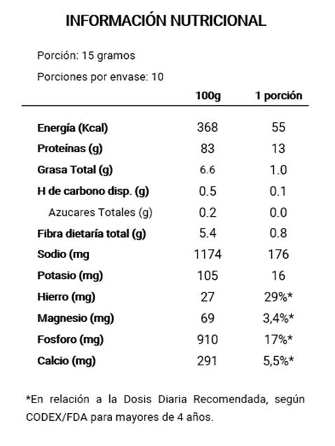 Tabla Nutricional Bocaditos de Proteína de Arveja