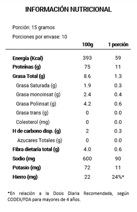 Tabla Nutricional Bocaditos de Proteína de Lenteja