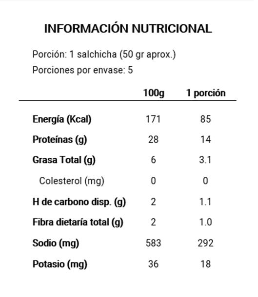 Tabla Nutricional Salchicha Vegetal